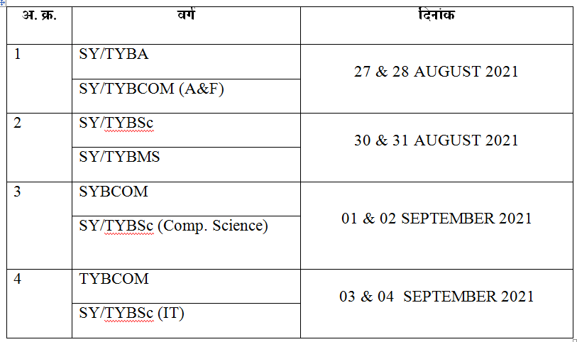 SY & TY Admission for year 2021-22
